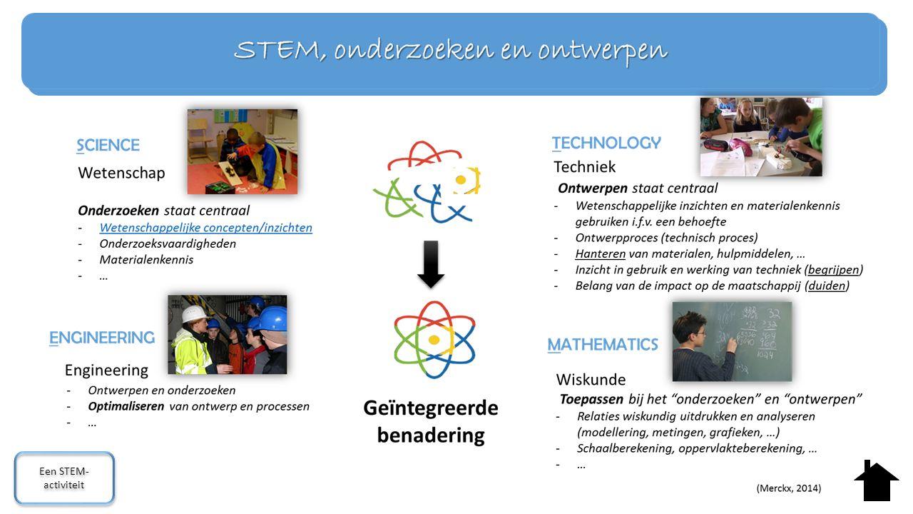 Wat is ? Een STEM- activiteit Een STEM- activiteit