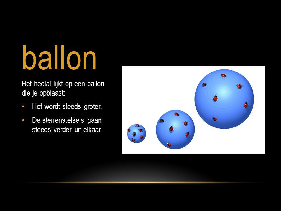 ballon Het heelal lijkt op een ballon die je opblaast: Het wordt steeds groter. De sterrenstelsels gaan steeds verder uit elkaar.