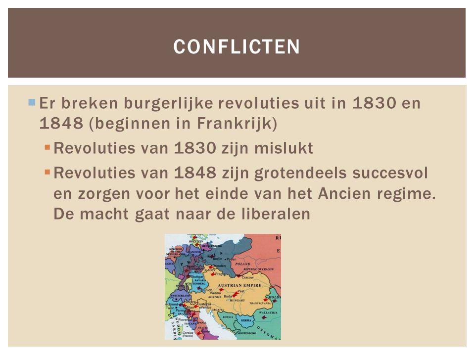  Er breken burgerlijke revoluties uit in 1830 en 1848 (beginnen in Frankrijk)  Revoluties van 1830 zijn mislukt  Revoluties van 1848 zijn grotendee