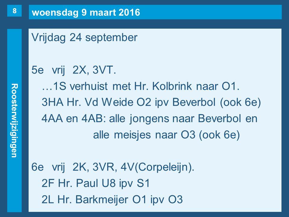 woensdag 9 maart 2016 Roosterwijzigingen Vrijdag 24 september 5evrij2X, 3VT. …1S verhuist met Hr. Kolbrink naar O1. 3HA Hr. Vd Weide O2 ipv Beverbol (