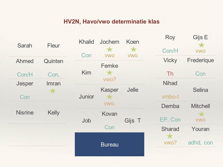 Vive la Nation (3h/v) HAVO-versieVWO-versie