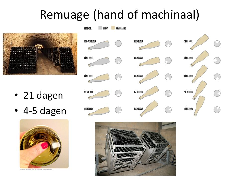 Remuage (hand of machinaal) 21 dagen 4-5 dagen