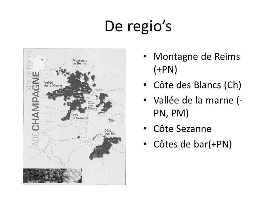 De regio's Montagne de Reims (+PN) Côte des Blancs (Ch) Vallée de la marne (- PN, PM) Côte Sezanne Côtes de bar(+PN)