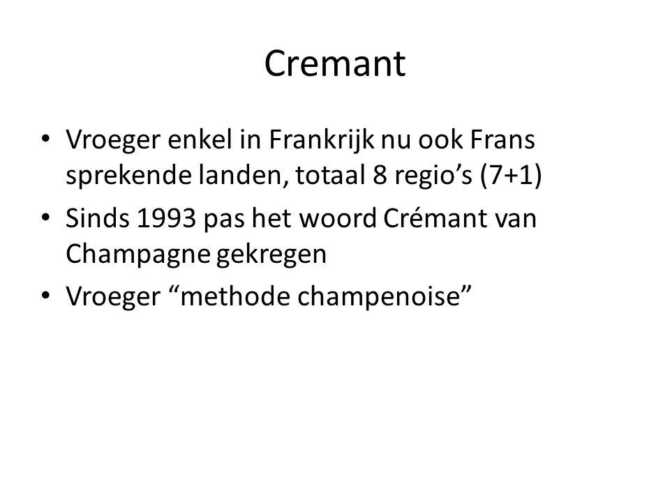 Cremant Vroeger enkel in Frankrijk nu ook Frans sprekende landen, totaal 8 regio's (7+1) Sinds 1993 pas het woord Crémant van Champagne gekregen Vroeger methode champenoise