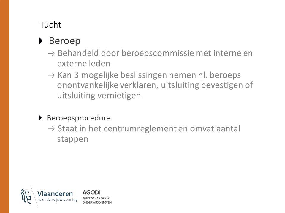 Tucht Beroep Behandeld door beroepscommissie met interne en externe leden Kan 3 mogelijke beslissingen nemen nl.