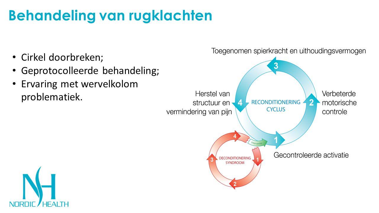 Behandeling van rugklachten Cirkel doorbreken; Geprotocolleerde behandeling; Ervaring met wervelkolom problematiek.