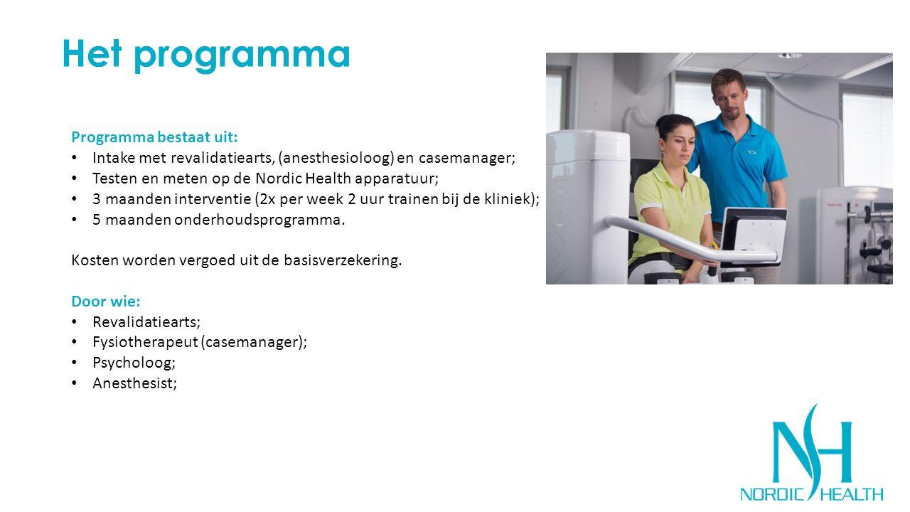 Het programma Programma bestaat uit: Intake met revalidatiearts, (anesthesioloog) en casemanager; Testen en meten op de Nordic Health apparatuur; 3 ma