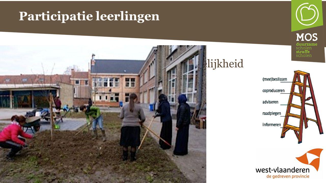 Participatie leerlingen *uitvoering: meewerken, verantwoordelijkheid -planten, onderhouden -mee afspraken opmaken -…