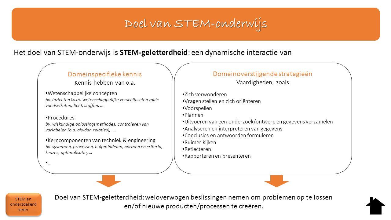 Doel van STEM-geletterdheid: weloverwogen beslissingen nemen om problemen op te lossen en/of nieuwe producten/processen te creëren. DOELEN Doel van ST