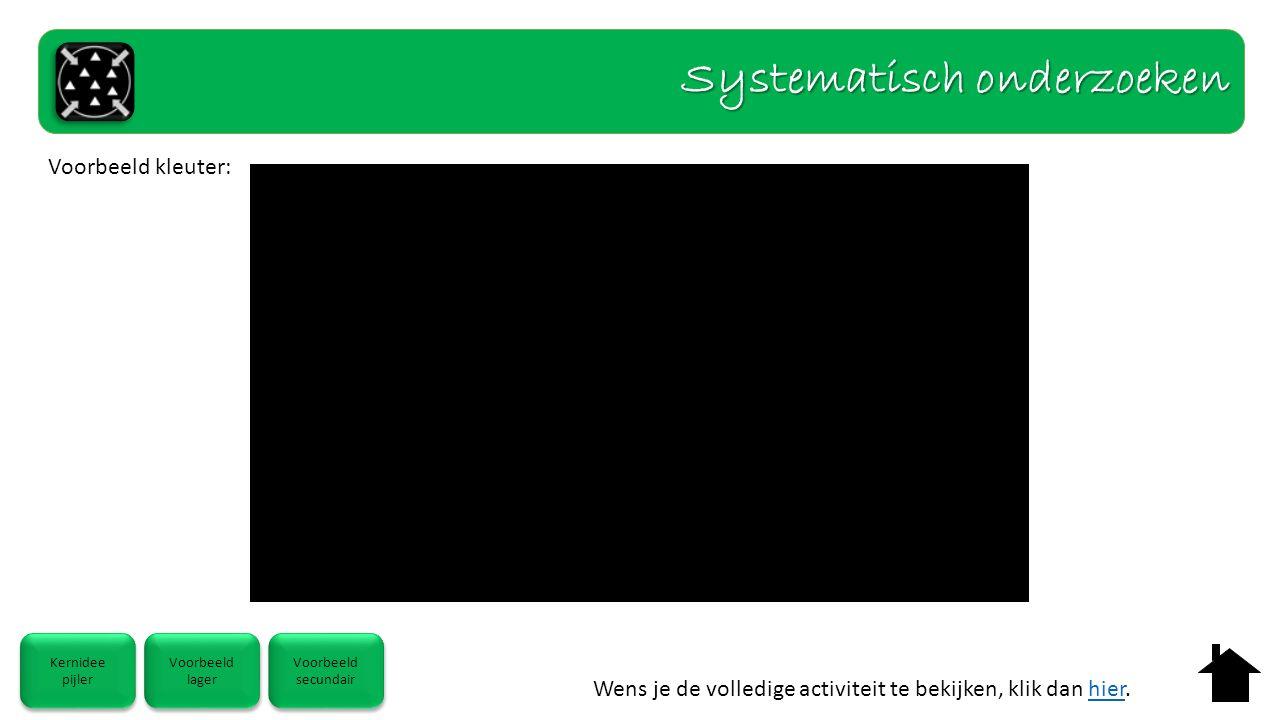 Kernidee pijler Kernidee pijler Voorbeeld lager Voorbeeld lager Voorbeeld secundair Voorbeeld secundair Voorbeeld kleuter: Wens je de volledige activi