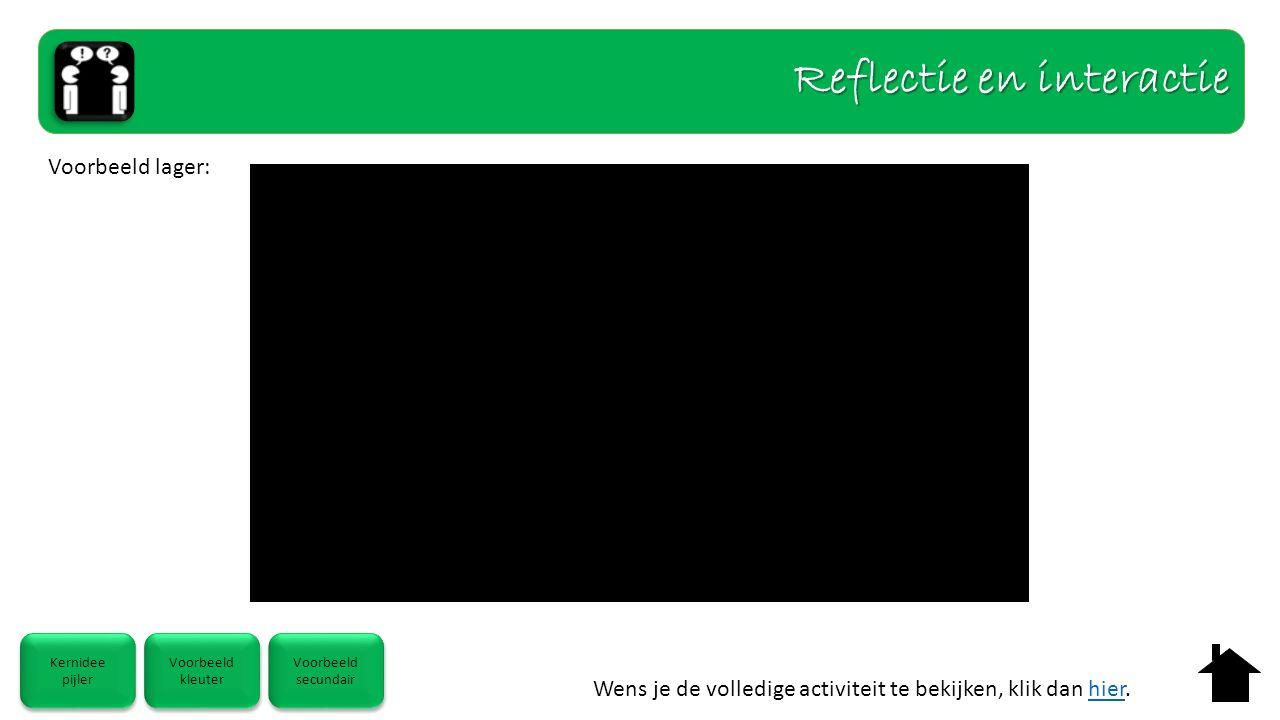 Reflectie en interactie Wens je de volledige activiteit te bekijken, klik dan hier.hier Voorbeeld lager: Kernidee pijler Kernidee pijler Voorbeeld kle