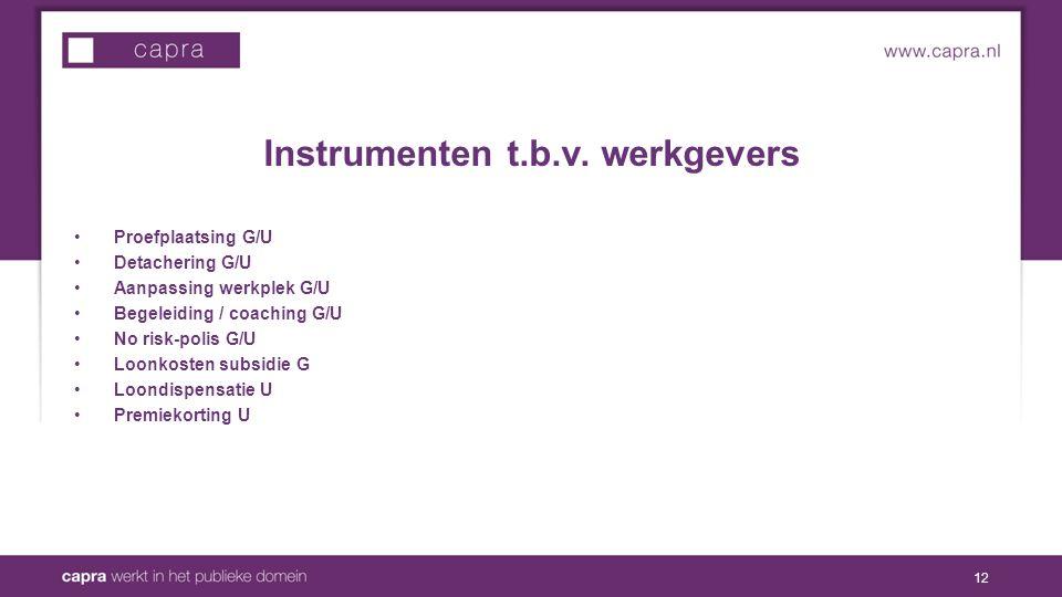 Instrumenten t.b.v.