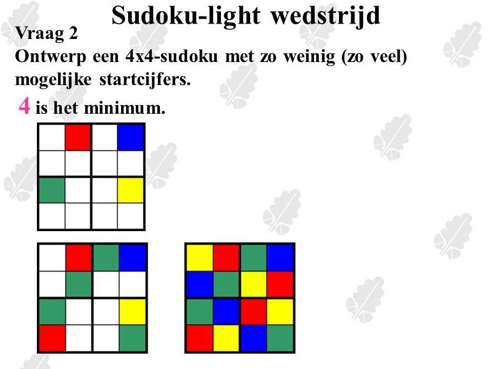 Sudoku-light wedstrijd Vraag 2 Ontwerp een 4x4-sudoku met zo weinig (zo veel) mogelijke startcijfers.