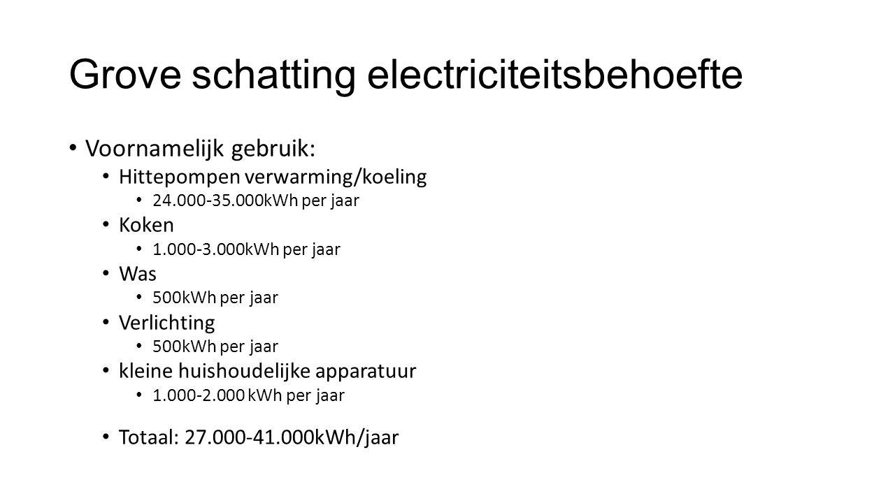 Grove schatting electriciteitsbehoefte Voornamelijk gebruik: Hittepompen verwarming/koeling 24.000-35.000kWh per jaar Koken 1.000-3.000kWh per jaar Was 500kWh per jaar Verlichting 500kWh per jaar kleine huishoudelijke apparatuur 1.000-2.000 kWh per jaar Totaal: 27.000-41.000kWh/jaar