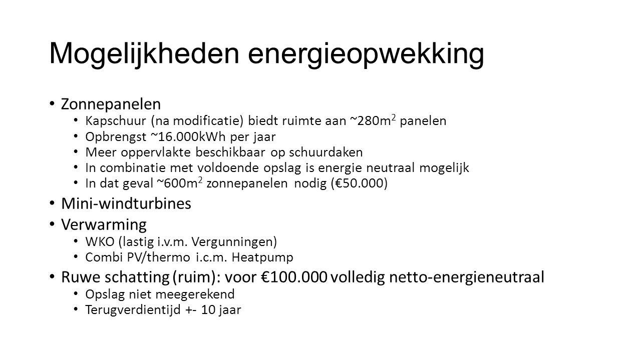 Subsidies Verbetering woningisolatie €750,- per aanvrager, max.