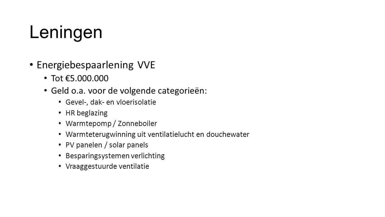 Leningen Energiebespaarlening VVE Tot €5.000.000 Geld o.a.