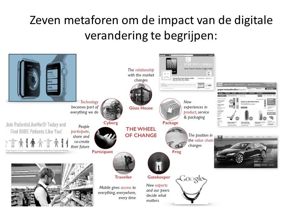 Zeven metaforen om de impact van de digitale verandering te begrijpen: