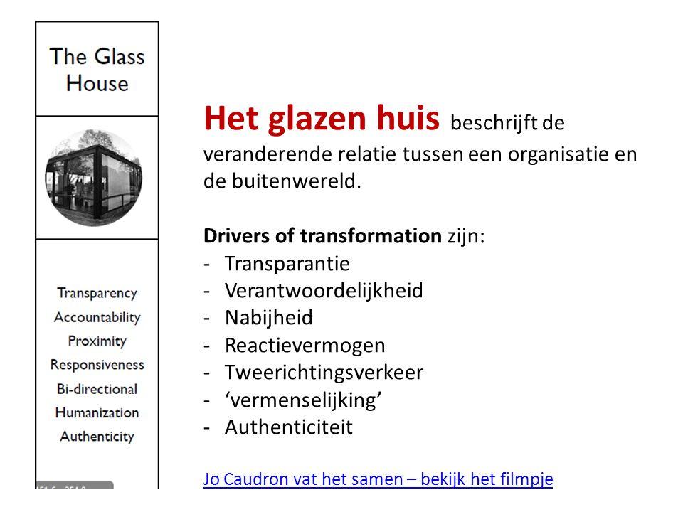 Het glazen huis beschrijft de veranderende relatie tussen een organisatie en de buitenwereld.