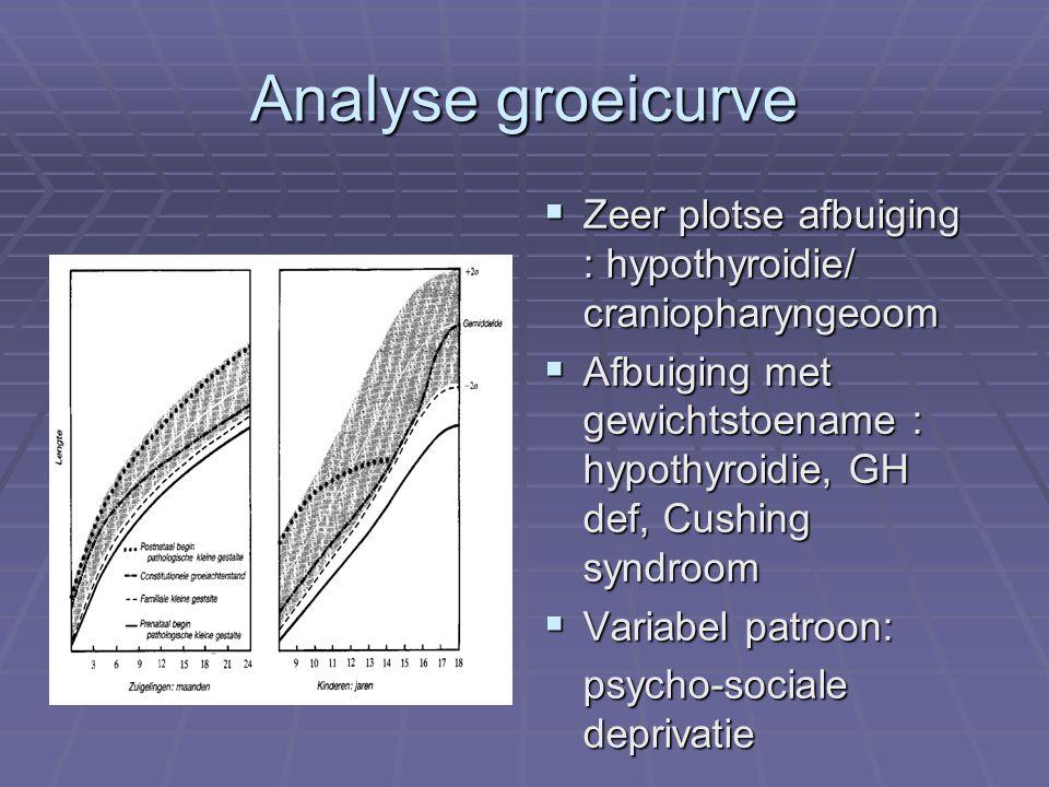 Analyse groeicurve  Zeer plotse afbuiging : hypothyroidie/ craniopharyngeoom  Afbuiging met gewichtstoename : hypothyroidie, GH def, Cushing syndroom  Variabel patroon: psycho-sociale deprivatie