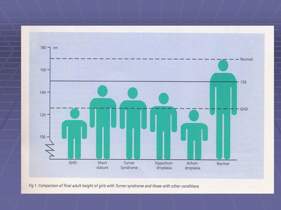 Frequente oorzaken van versnelde lentegroei  Peuter-Kleuter: overvoeding, pubertas praecox  Peri-adolescentie : familiaal grote gestalte, Marfan syndroom, Klinefelter syndroom  Adolescentie : familiaal grote gestalte, Klinefelter syndroom, XYY syndroom