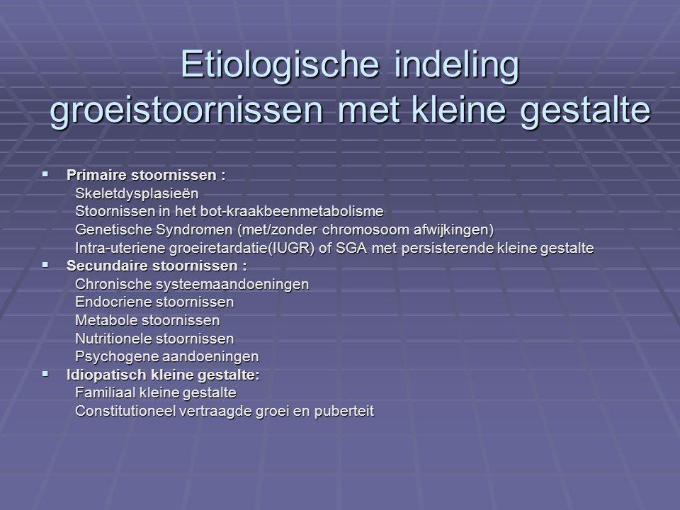 Effect geslachtshormoon therapie