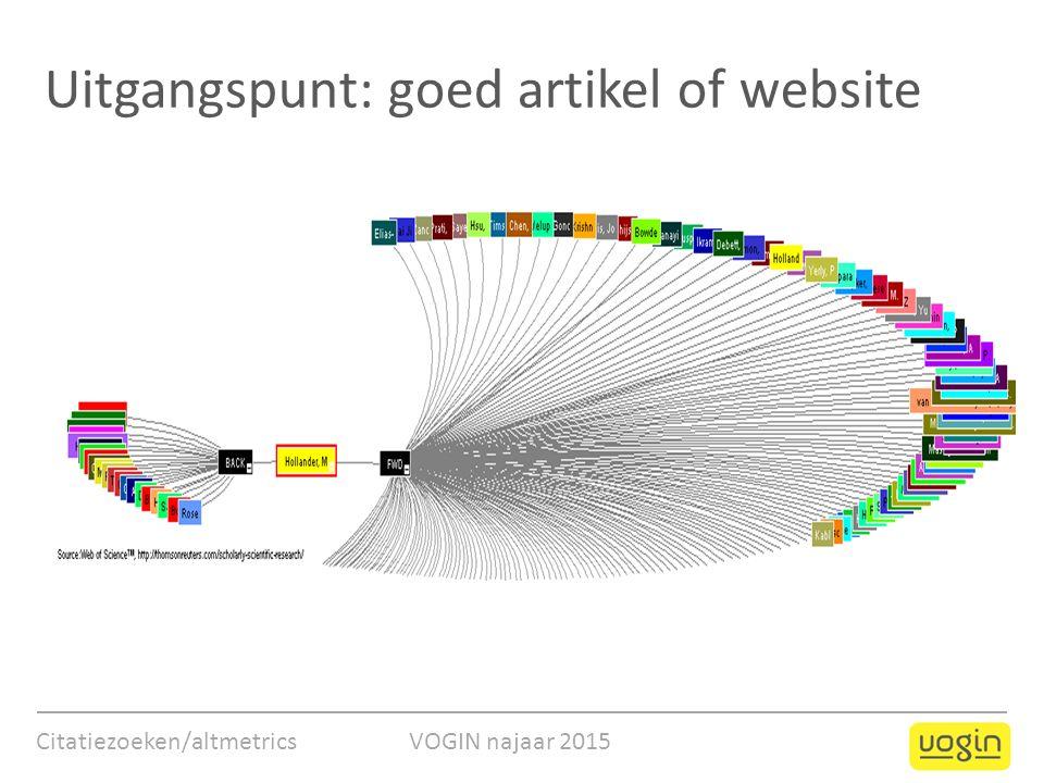 Uitgangspunt: goed artikel of website Citatiezoeken/altmetrics VOGIN najaar 2015