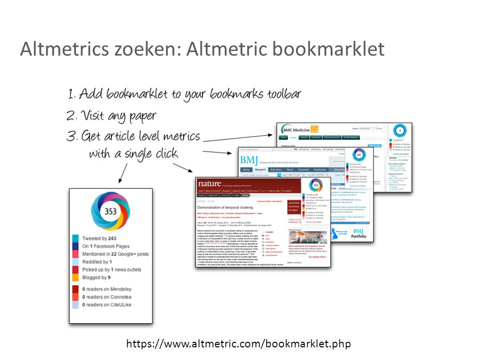 Altmetrics zoeken: Altmetric Explorer https://www.altmetric.com/aboutexplorer.php (gratis demo-account)
