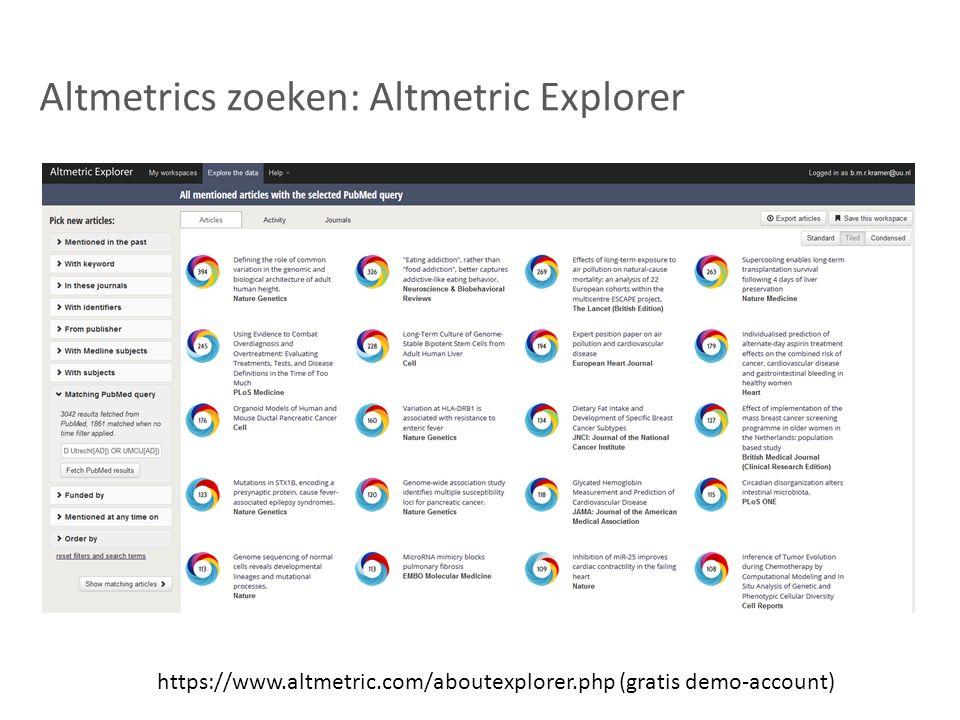 Altmetrics zoeken: Altmetric Explorer https://www.altmetric.com/aboutexplorer.php (gratis demo-account)