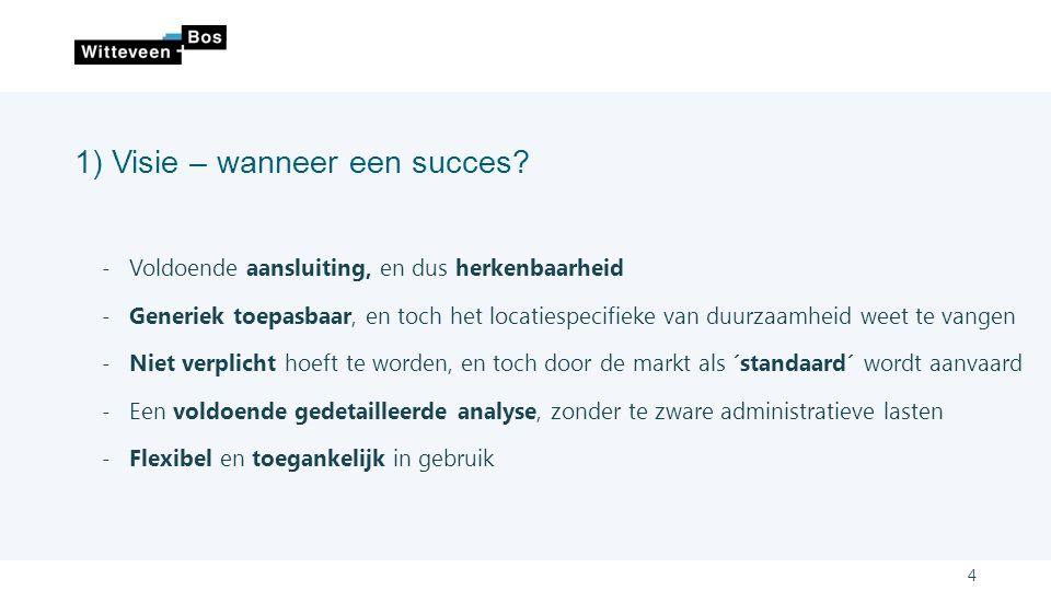 1) Visie – wanneer een succes.