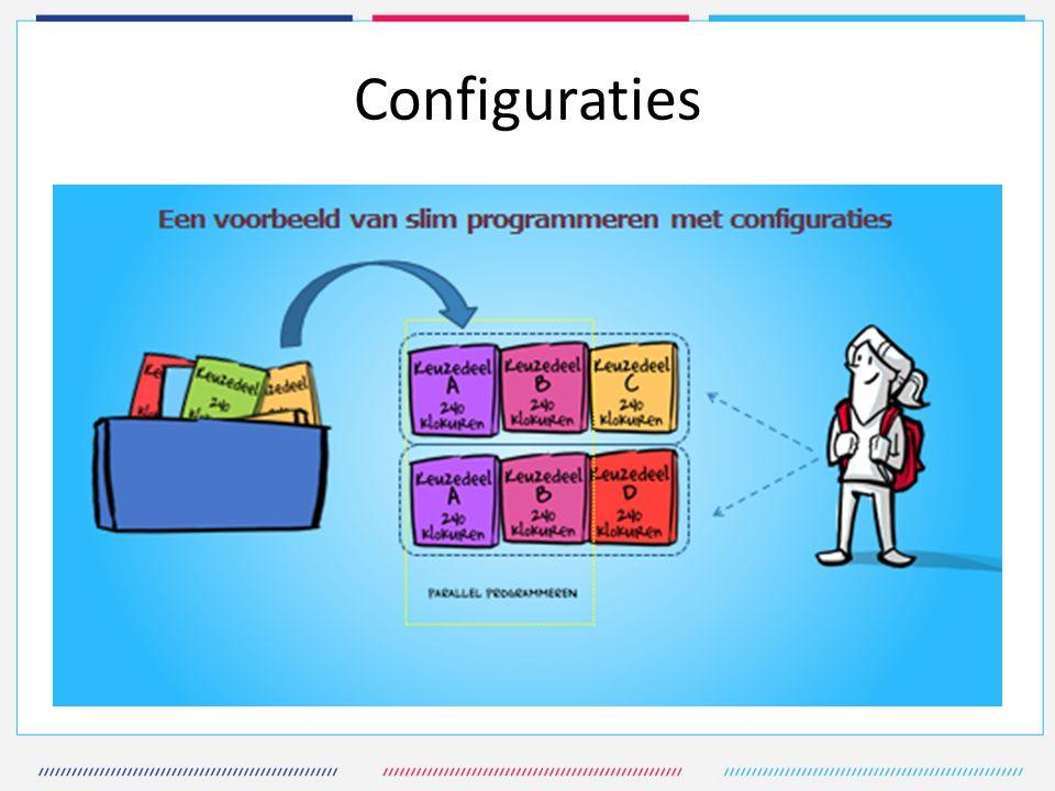 Configuraties