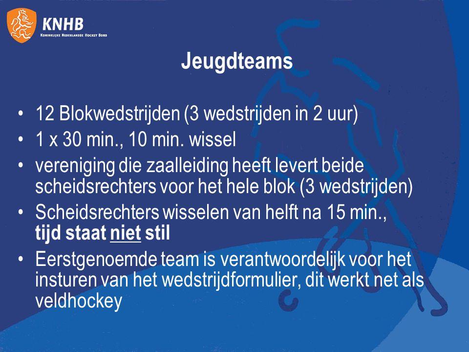 Jeugdteams 12 Blokwedstrijden (3 wedstrijden in 2 uur) 1 x 30 min., 10 min. wissel vereniging die zaalleiding heeft levert beide scheidsrechters voor