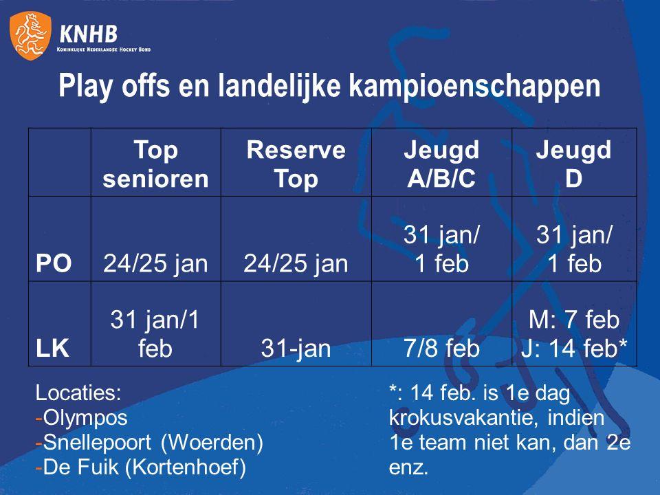 Play offs en landelijke kampioenschappen Top senioren Reserve Top Jeugd A/B/C Jeugd D PO24/25 jan 31 jan/ 1 feb 31 jan/ 1 feb LK 31 jan/1 feb31-jan7/8 feb M: 7 feb J: 14 feb* *: 14 feb.