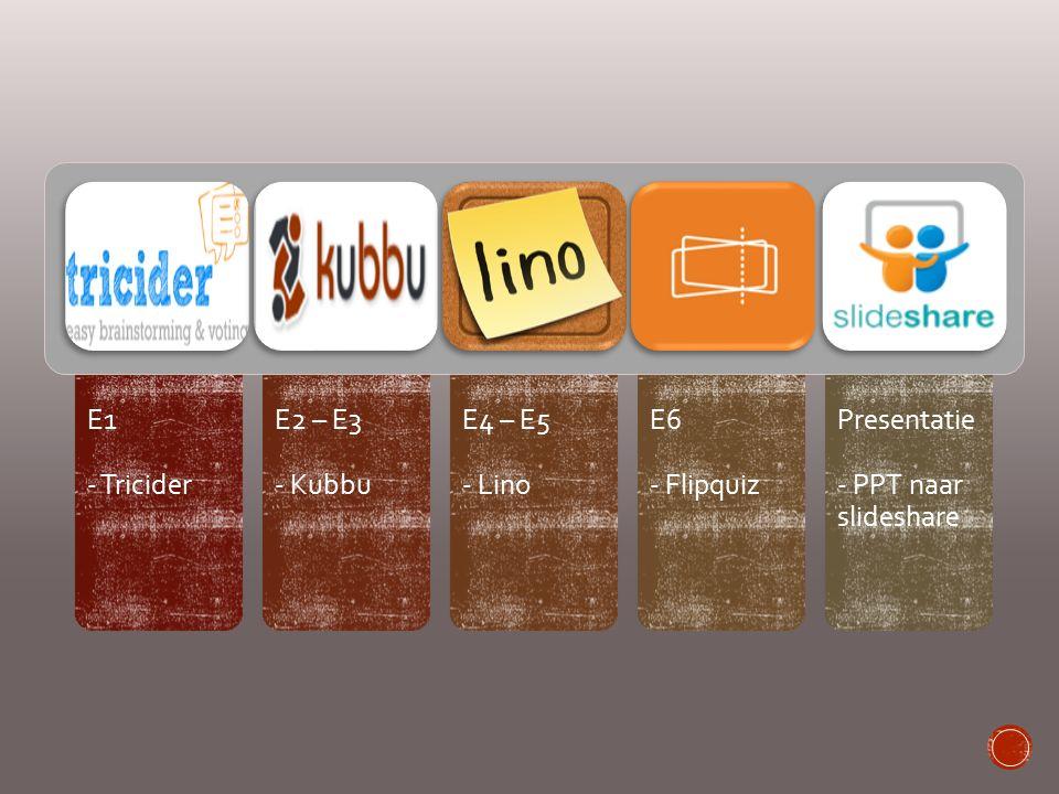 E1 - Tricider E2 – E3 - Kubbu E4 – E5 - Lino E6 - Flipquiz Presentatie - PPT naar slideshare