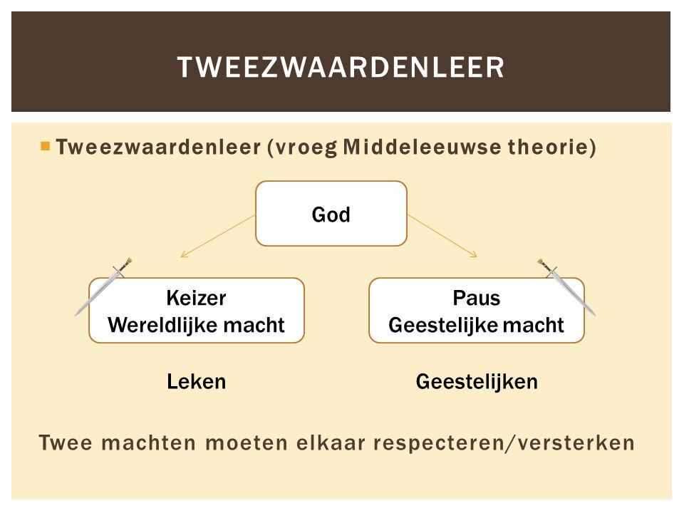  Tweezwaardenleer (vroeg Middeleeuwse theorie) Twee machten moeten elkaar respecteren/versterken TWEEZWAARDENLEER God Keizer Wereldlijke macht Paus Geestelijke macht LekenGeestelijken