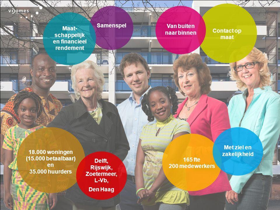 Contact op maat Van buiten naar binnen Samenspel Maat- schappelijk en financieel rendement 165 fte 200 medewerkers Met ziel en zakelijkheid 18.000 woningen (15.000 betaalbaar) en 35.000 huurders Delft, Rijswijk, Zoetermeer, L-Vb, Den Haag