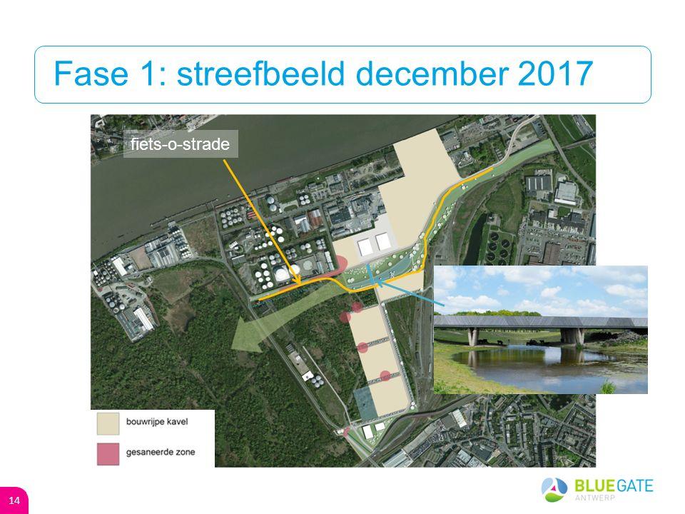 Fase 1: streefbeeld december 2017 14 fiets-o-strade