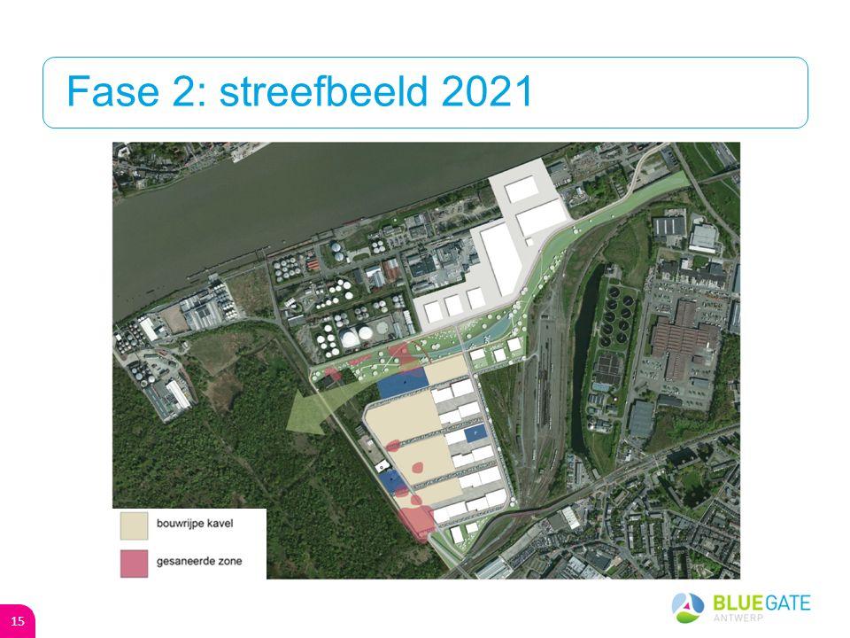 Fase 2: streefbeeld 2021 15