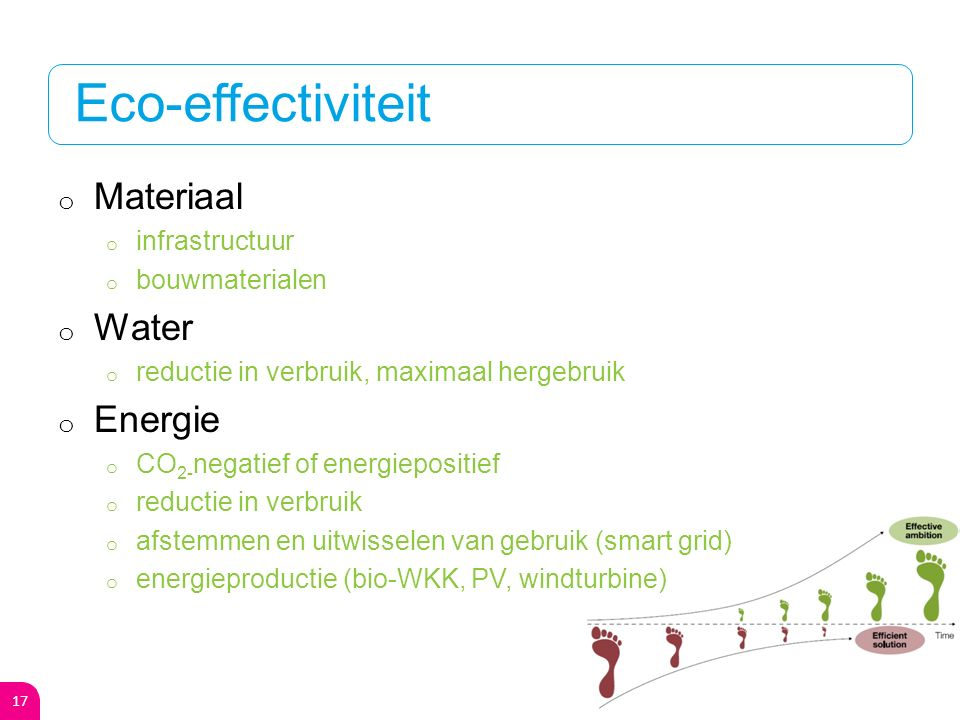 Eco-effectiviteit o Materiaal o infrastructuur o bouwmaterialen o Water o reductie in verbruik, maximaal hergebruik o Energie o CO 2- negatief of energiepositief o reductie in verbruik o afstemmen en uitwisselen van gebruik (smart grid) o energieproductie (bio-WKK, PV, windturbine) 17