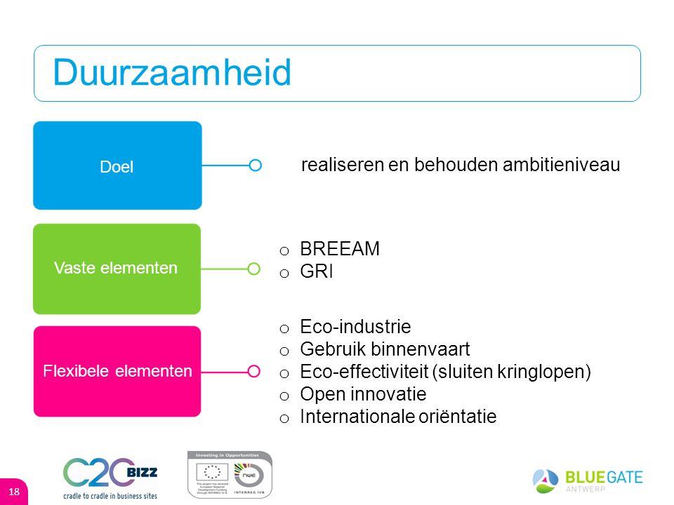 Duurzaamheid 18 realiseren en behouden ambitieniveau o Eco-industrie o Gebruik binnenvaart o Eco-effectiviteit (sluiten kringlopen) o Open innovatie o Internationale oriëntatie Doel Vaste elementen Flexibele elementen o BREEAM o GRI
