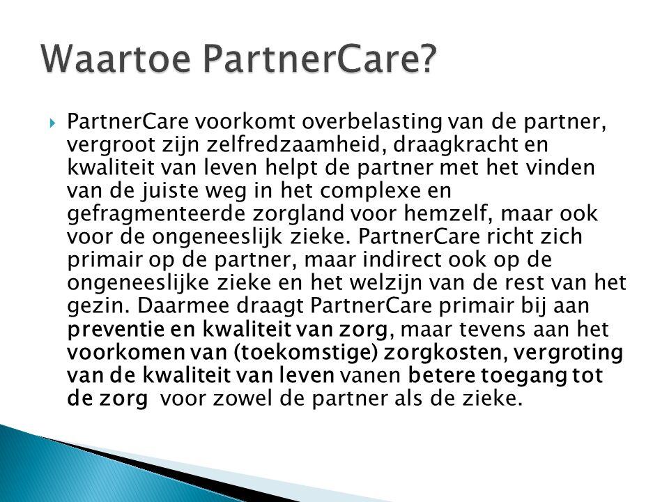  PartnerCare voorkomt overbelasting van de partner, vergroot zijn zelfredzaamheid, draagkracht en kwaliteit van leven helpt de partner met het vinden van de juiste weg in het complexe en gefragmenteerde zorgland voor hemzelf, maar ook voor de ongeneeslijk zieke.