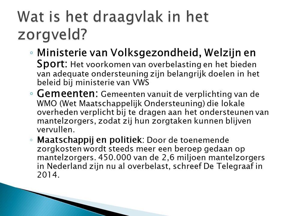 ◦ Ministerie van Volksgezondheid, Welzijn en Sport: Het voorkomen van overbelasting en het bieden van adequate ondersteuning zijn belangrijk doelen in