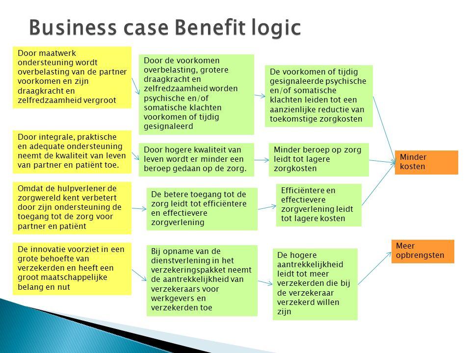 Business case Benefit logic Omdat de hulpverlener de zorgwereld kent verbetert door zijn ondersteuning de toegang tot de zorg voor partner en patiënt Door integrale, praktische en adequate ondersteuning neemt de kwaliteit van leven van partner en patiënt toe.