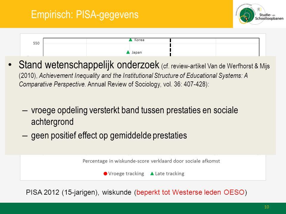 Empirisch: PISA-gegevens Stand wetenschappelijk onderzoek (cf.