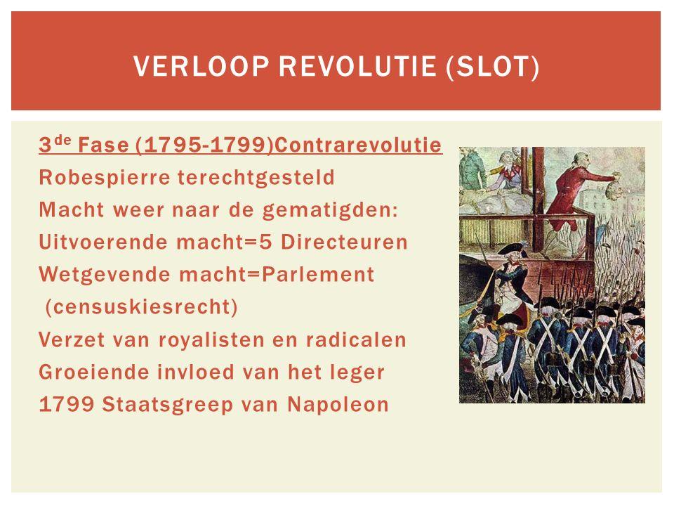 VERLOOP REVOLUTIE (SLOT) 3 de Fase (1795-1799)Contrarevolutie Robespierre terechtgesteld Macht weer naar de gematigden: Uitvoerende macht=5 Directeure