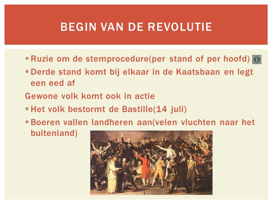 STEMPROCEDURES IN DE STATEN GENERAAL IN 1789 EERSTE STAND TWEEDE STAND DERDE STAND JA NEE