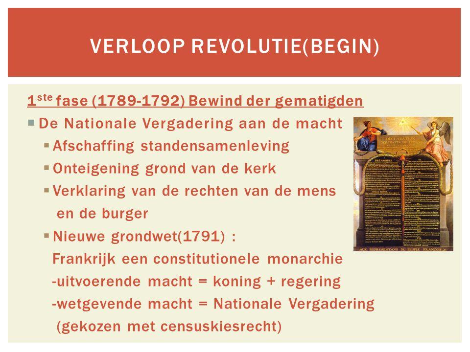 1 ste fase (1789-1792) Bewind der gematigden  De Nationale Vergadering aan de macht  Afschaffing standensamenleving  Onteigening grond van de kerk