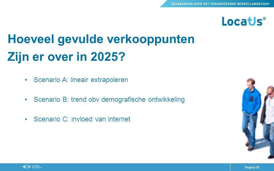 Pagina 26 Hoeveel gevulde verkooppunten Zijn er over in 2025.