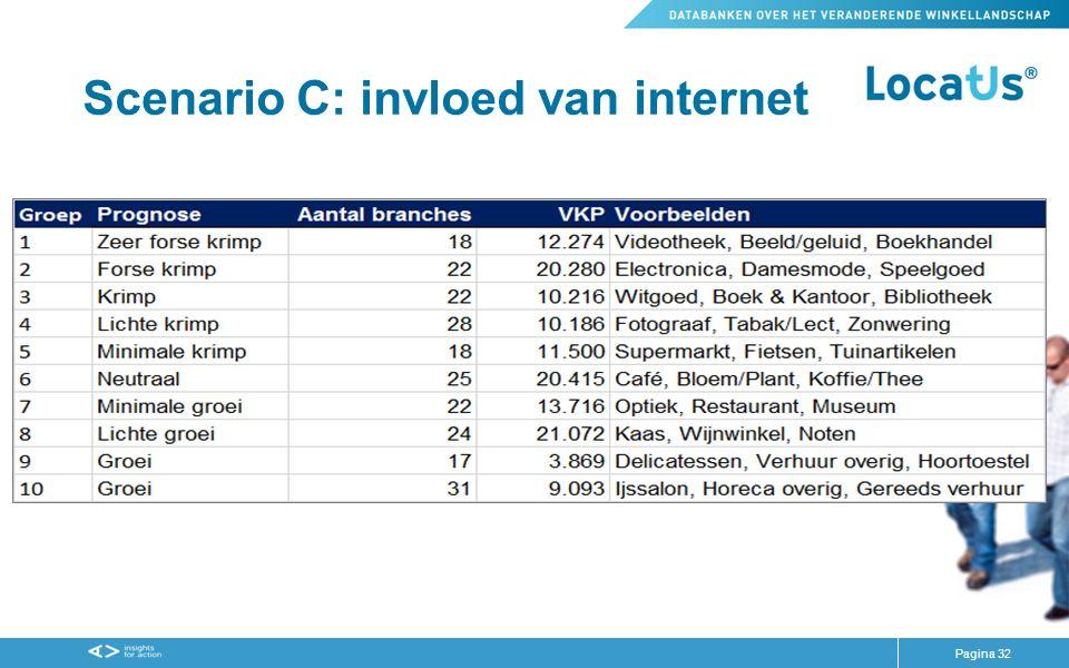 Pagina 32 Scenario C: invloed van internet
