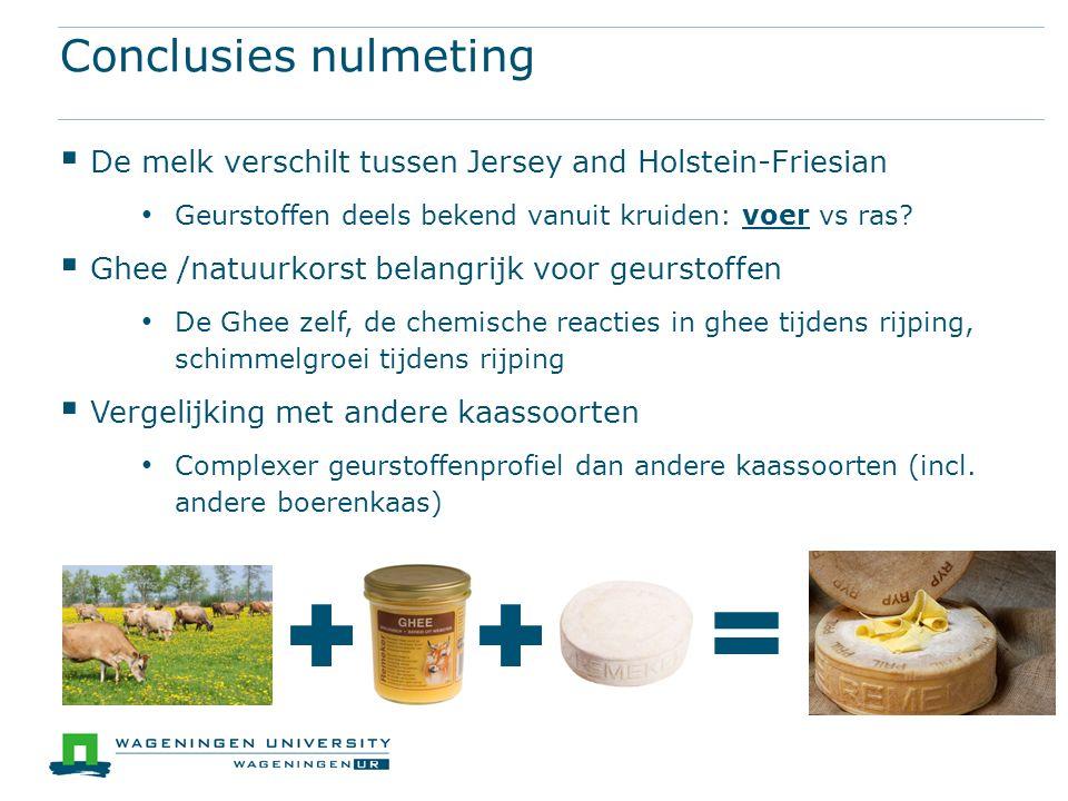 Conclusies nulmeting  De melk verschilt tussen Jersey and Holstein-Friesian Geurstoffen deels bekend vanuit kruiden: voer vs ras?  Ghee /natuurkorst