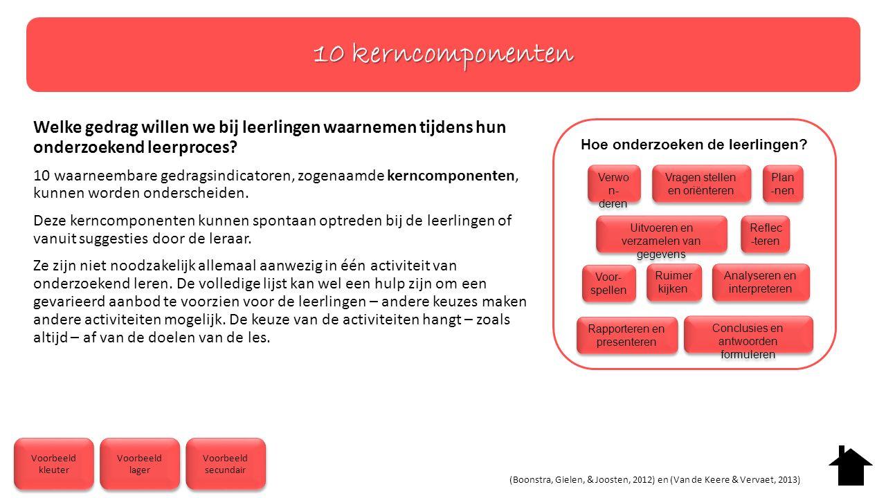 10 kerncomponenten Voorbeeld kleuter Voorbeeld kleuter Welke gedrag willen we bij leerlingen waarnemen tijdens hun onderzoekend leerproces? 10 waarnee